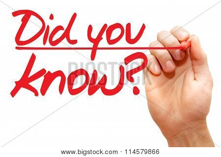 Hand Writing Did You Know, Business Concept..