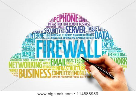 FIREWALL word cloud business concept collage background poster