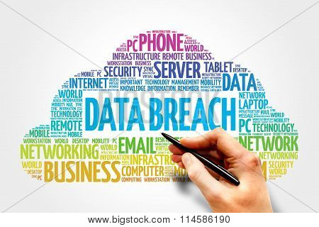Data Breach word cloud concept collage background poster