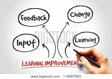 Learning Improvement