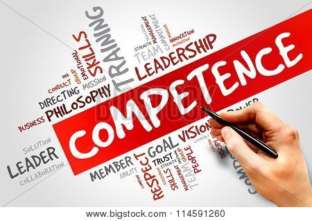 COMPETENCE word cloud business concept, presentation background