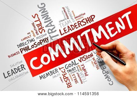 Commitment word cloud business concept, presentation background