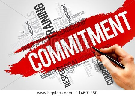Commitment word cloud business concept presentation background poster