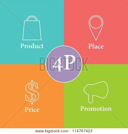 Colorful 4P marketing scheme