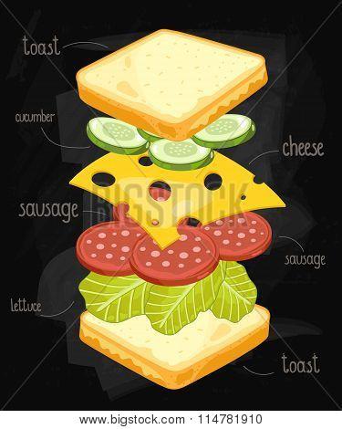 Sandwich Ingredients on Chalkboard