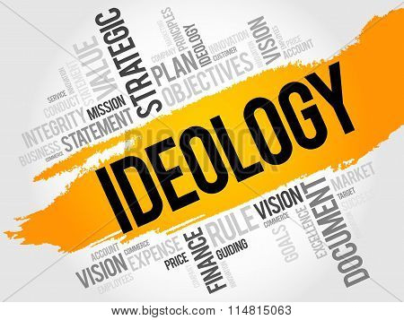 Ideology Word Cloud