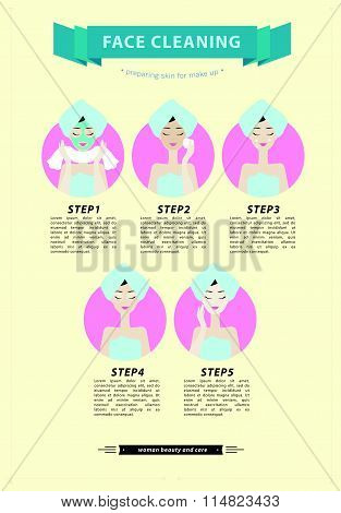 Face cleaning instruction