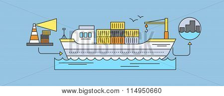 Concept of Freight Forwarding by Sea