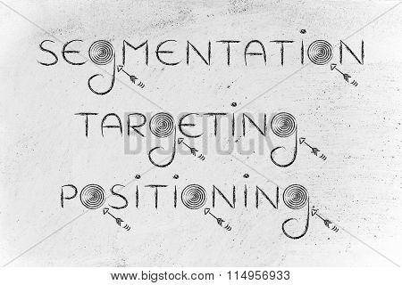 The Marketing Term