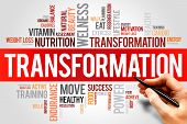 TRANSFORMATION word cloud fitness sport health concept poster