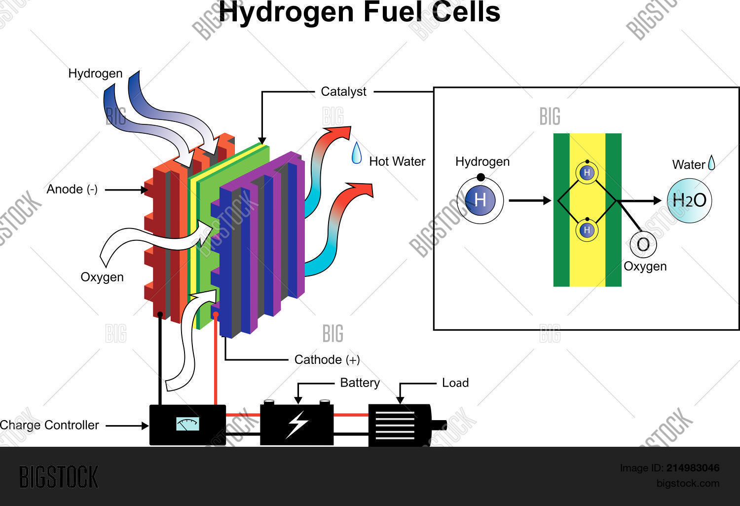 Hydrogen Chemical Vector Photo Free Trial Bigstock