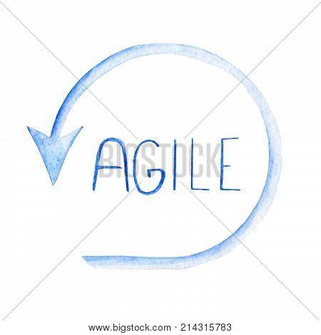 Scheme Of Agile Methodology. Scrum Daily Meeting. Development Process