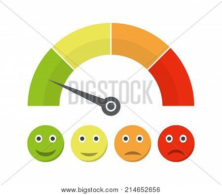 Customer satisfaction meter with different emotions. Vector illustration. Scale color with arrow from red to green and the scale of emotions.