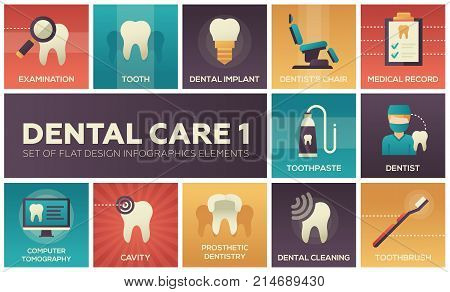 Dental care - set of flat design infographics elements. Examination, tool, implant, dentist's chair, medical record, toothpaste, tomography, cavity, cleaning, toothbrush, prosthetic dentistry