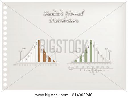 Business and Marketing Concepts, Illustration Paper Art Craft of Gaussian Bell Curve Charts or Normal Distribution Curve Graphs Used in The Natural Sciences, Social Sciences and Business.