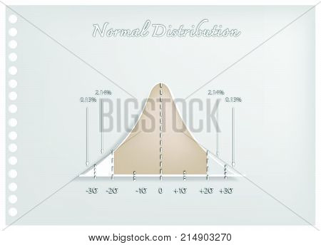 Business and Marketing Concepts, Illustration Paper Art Craft of Gaussian Bell Curve or Normal Distribution Diagram Used in The Natural Sciences, Social Sciences and Business.