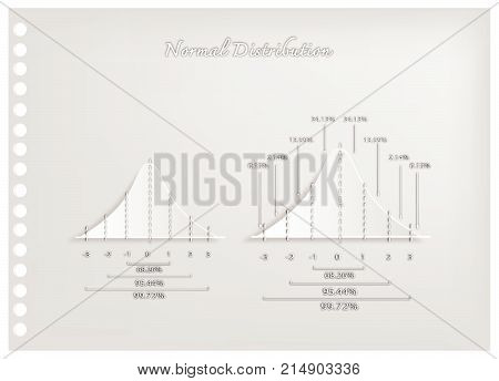 Business and Marketing Concepts, Illustration Paper Art Craft Set of Gaussian Bell Curves or Normal Distribution Curves Used in The Natural Sciences, Social Sciences and Business.