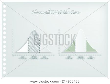 Business and Marketing Concepts, Paper Art Craft of Standard Deviation Diagrams, Gaussian Bell Charts or Normal Distribution Curves Used in The Natural Sciences, Social Sciences and Business.