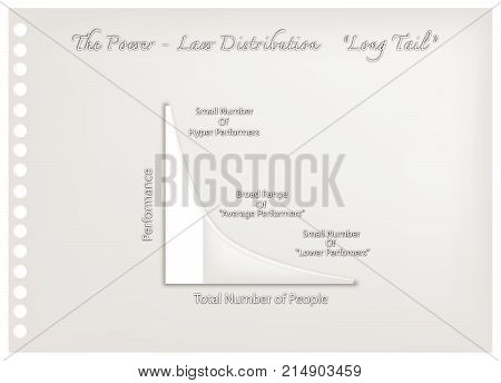 Illustration Paper Art Craft of Fat Tailed and Long Tailed Distributions Chart Label Used in The Natural Sciences, Social Sciences and Business.