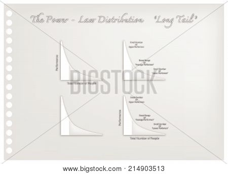 Illustration Paper Art Craft of Set of Fat Tailed and Long Tailed Distributions Chart Label Used in The Natural Sciences, Social Sciences and Business.