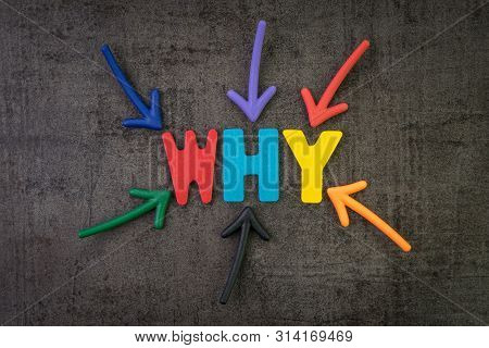 Why, Business Idea To Ask For Person Or Customer Concept, Multi Color Arrows Pointing To The Word Wh