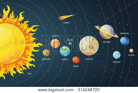 Solar System Set Of Cartoon Planets. Planets Of The Solar System Solar System With Names. Vector Ill