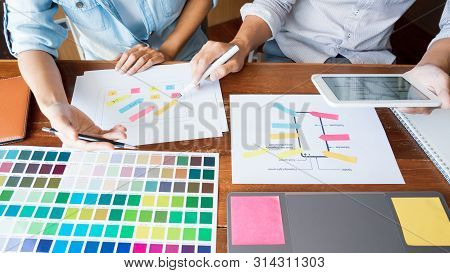 Business Technology Concept, Creative Team Designer Choosing Samples With Ui/ux Developing On Sketch