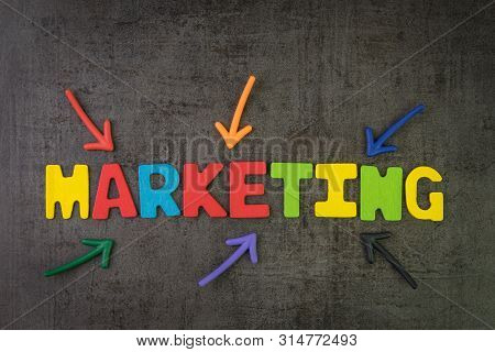 Marketing, Commercial Strategy For Company To Promote To Sell Product And Services Concept, Multi Co