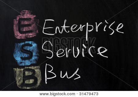 Chalk drawing - ESB Enterprise Service Bus poster