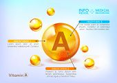 Vitamin A gold shining icon. Medical Infographics. Ascorbic acid. Shining golden substance drop. Nutrition skin care.Medical background.Beauty. Vector. poster