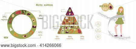 Vector Pyramid Of Nutrition On The Keto Diet. Foods, Calculation Of Water, Beverages, Fat, Protein A
