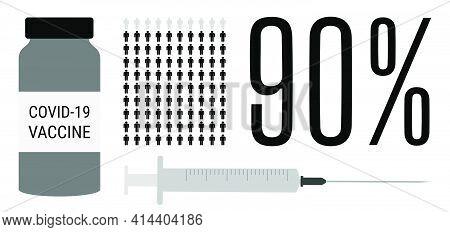 Covid-19 Vaccination Process. 90 Percent Of Vaccinated Population. Coronavirus Vaccine People Progre