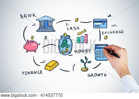 Businessman Is Drawing A Scheme Plan Of Money Turnover. Cash, Credit Card, Banking, Piggy Bank, Gold