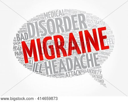 Migraine Message Bubble Word Cloud, Health Concept Background