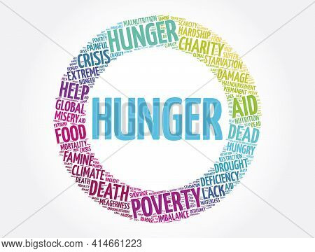 Hunger - Word Cloud Collage, Concept Background