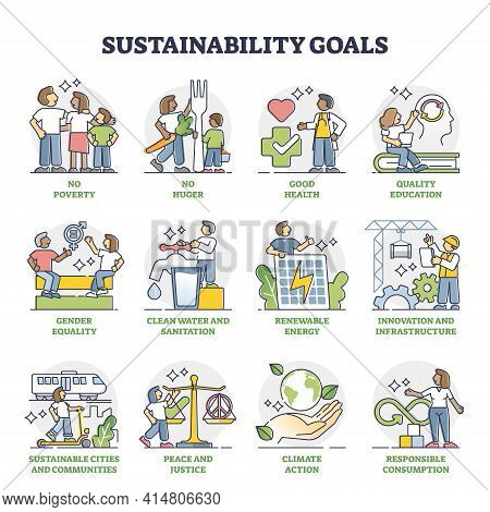 Sustainability Goals With Responsible Future Vision Collection Outline Set
