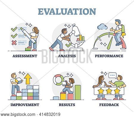 Evaluation, Business Assessment, Analysis, Improvement Or Results Outline Set