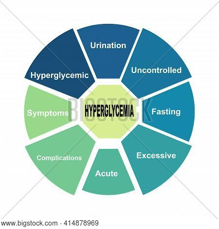Diagram Concept With Hyperglycemia Text And Keywords. Eps 10 Isolated On White Background