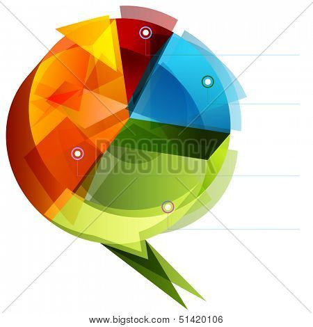 An image of a 3d cubist pie chart.