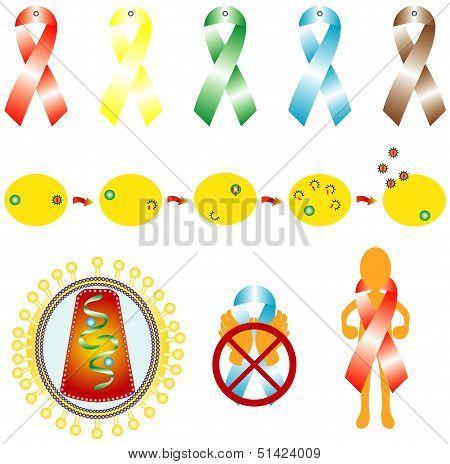 Immunodeficiency Virus