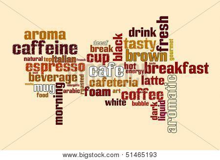 An image of nice coffee text cloud
