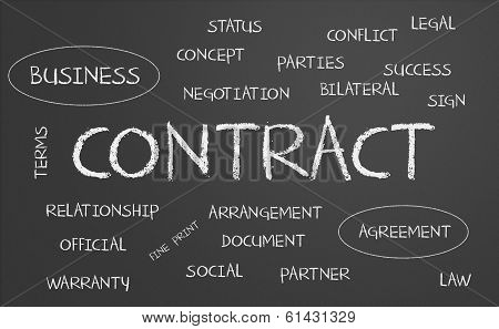 Contract Word Cloud