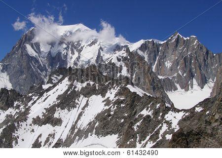 peaks at Mont Blanc