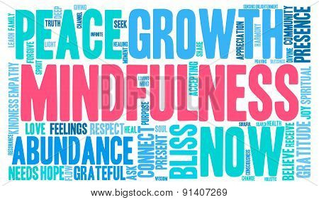 Mindfulness Word Cloud