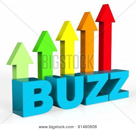 Increase Buzz Shows Advance Success And Improve