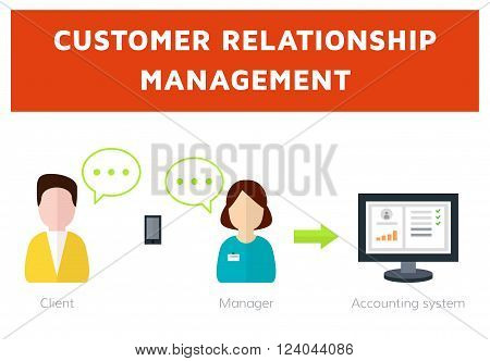 Customer Relationship Management flat vector illustration. Client communicates with the manager by phone and manager makes customer data in accounting system. CRM concept.