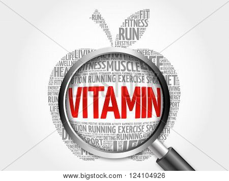 Vitamin Apple Word Cloud