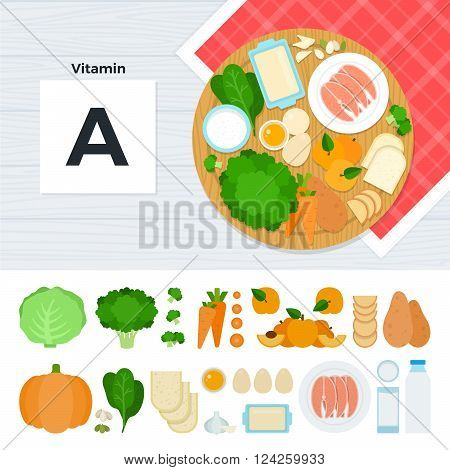 Vitamin A vector flat illustrations. Foods containing vitamin A on the table. Source of vitamin A: cabbage, carrot, fish, potato, pumpkin, peach isolated on white background
