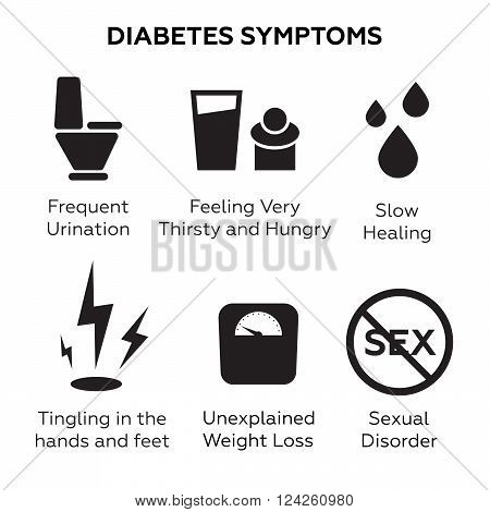 Diabetes symptoms vector icons set. 10 eps vector illustration