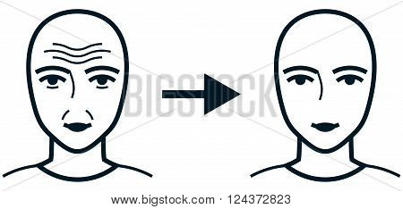 Face before and after cosmetic treatment wrinkles